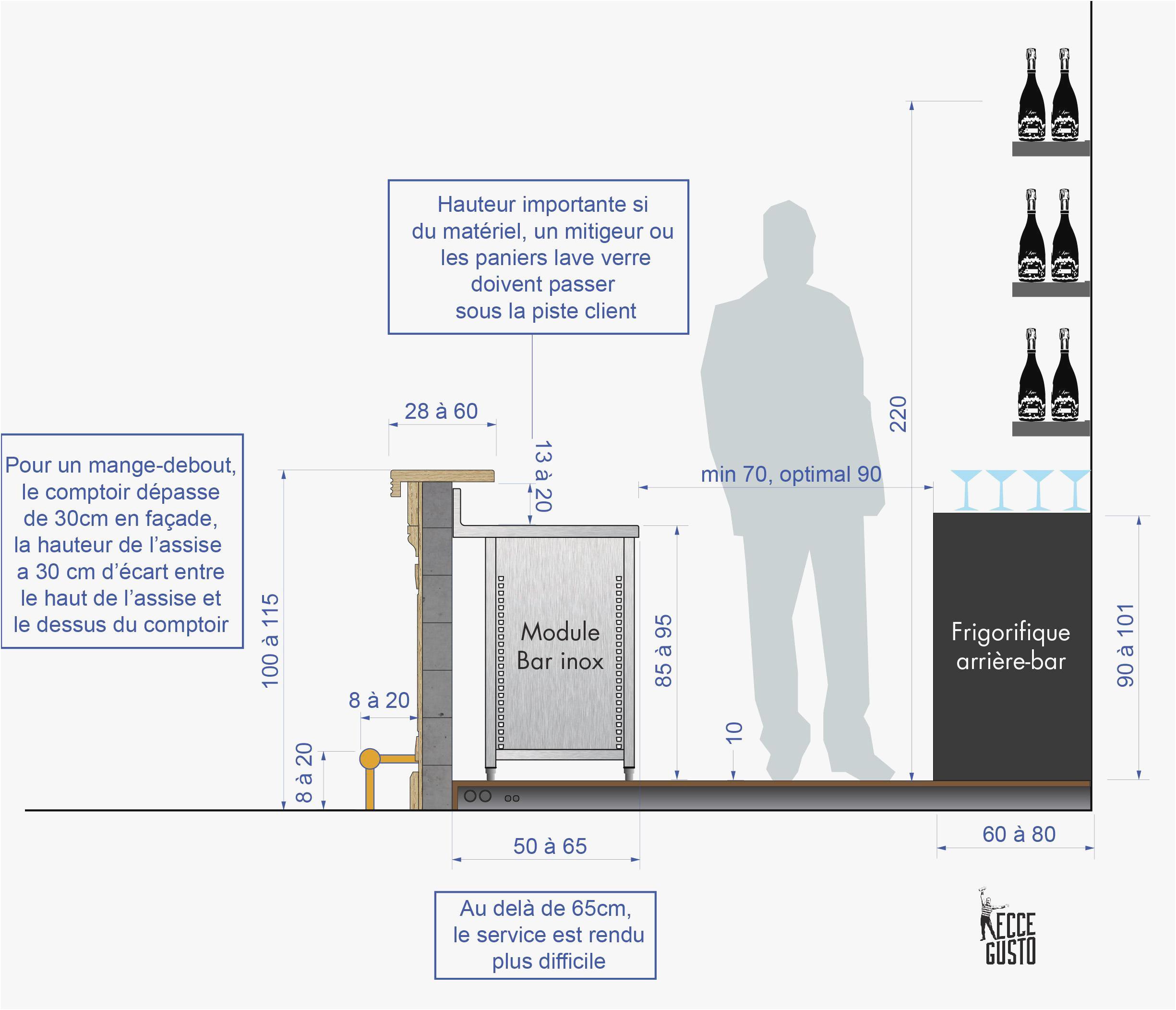 hauteur bar