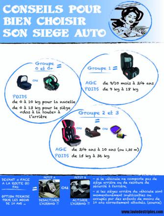 siege auto age
